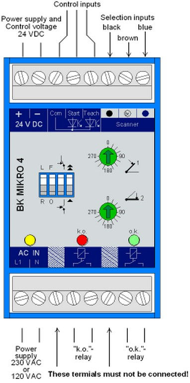 BK Mikro Linear Control Unit